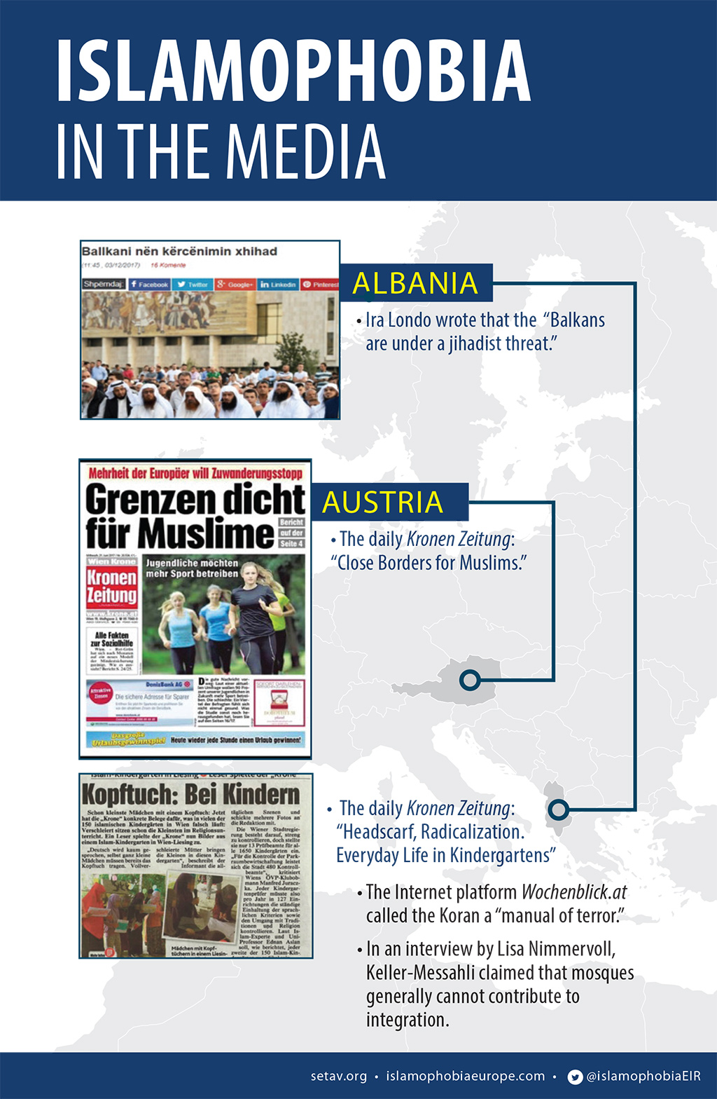 Islamohobia in the Media