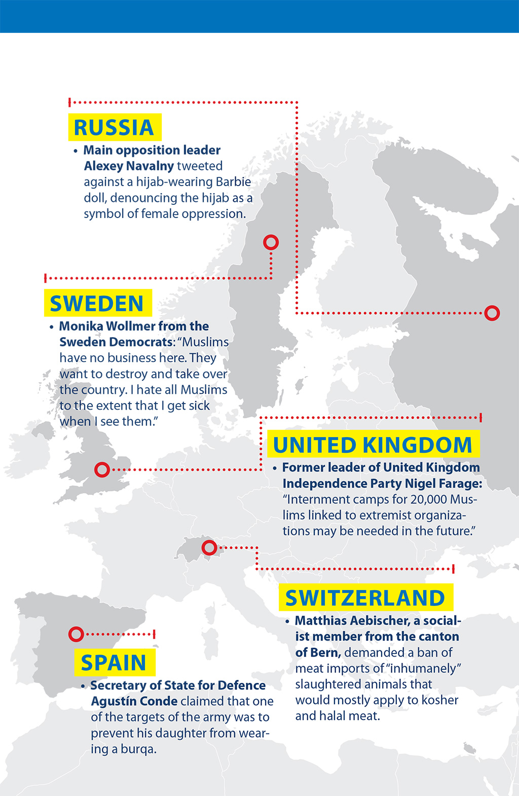 Islamophobic statements of politicians in Europe