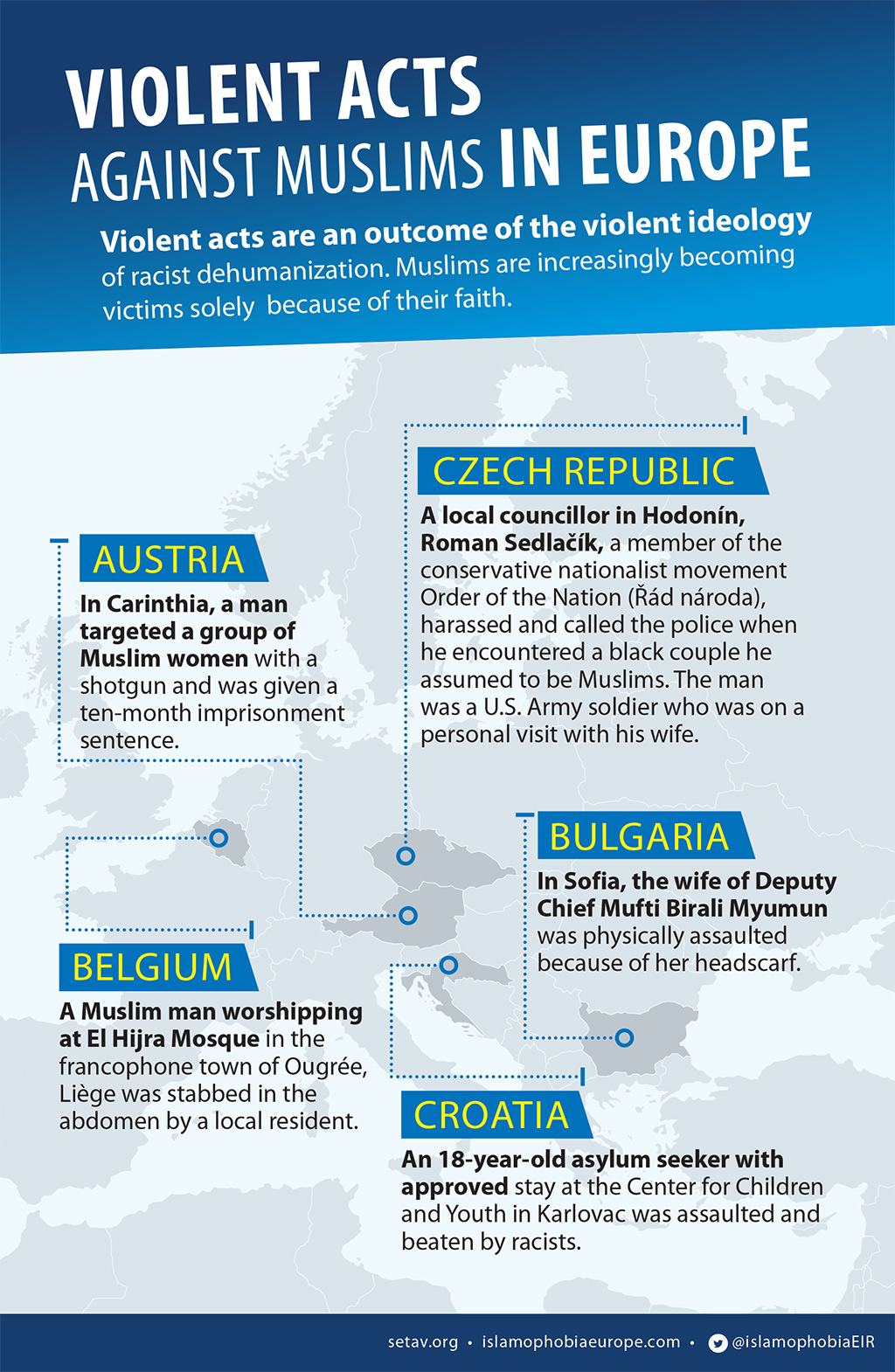 Violent acts against Muslims in Europe