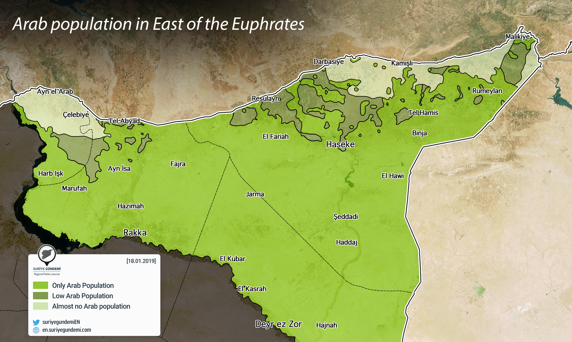 Arab Population in East of the Euphrates
