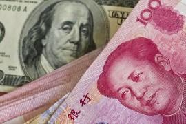 United States Dollar - China Yuan