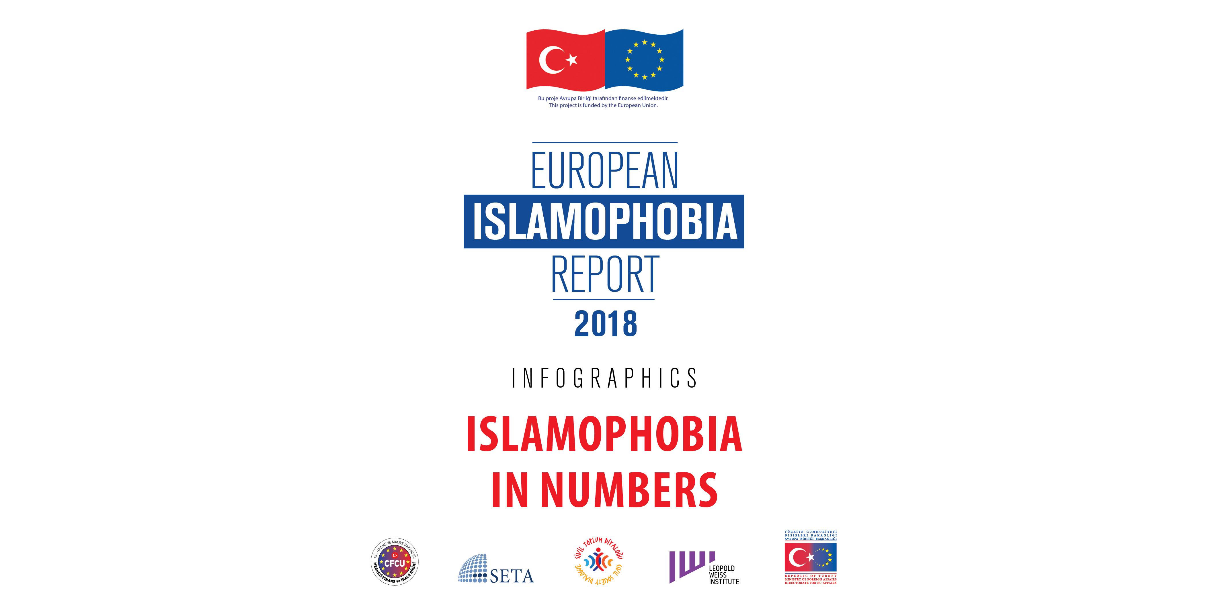 Islamophobia in Numbers | #EIR2018