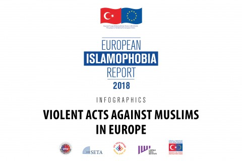 Violent Acts Against Muslims in Europe | #EIR2018
