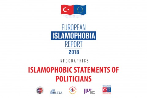 Islamophobic Statements of Politicians | #EIR2018