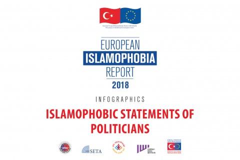 Islamophobic Statements of Politicians | #EIR2018