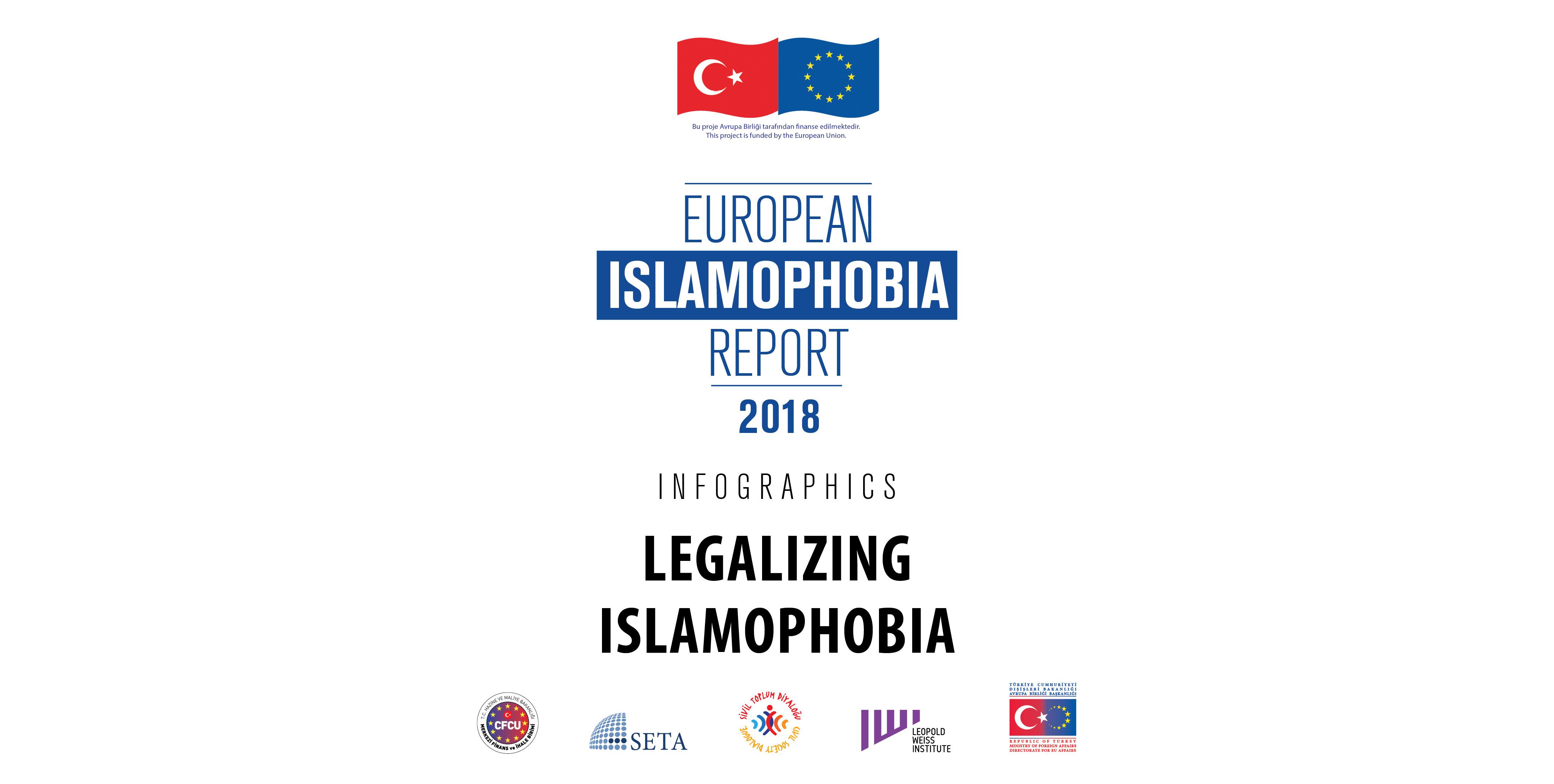 Legalizing Islamophobia | #EIR2018